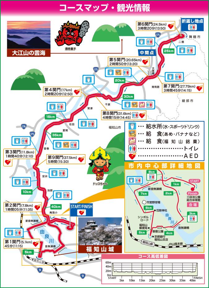 コースマップ・観光情報